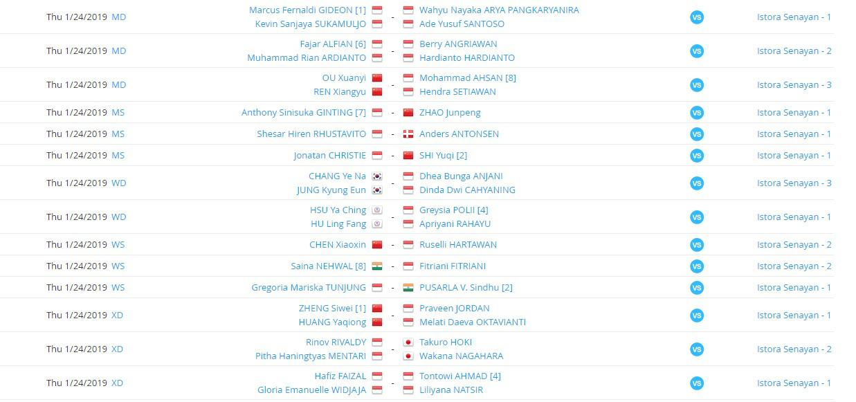 Jadwal pertandingan wakil Indonesia di Indonesia Masters 2019, Kamis (24/01/19) Copyright: Tournament Software