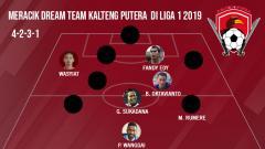 Indosport - Menerka Starting Starting Kalteng di Liga 1 2019.
