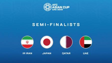 Empat tim yang lolos ke babak semifinal Piala Asia 2019. - INDOSPORT