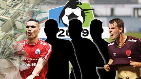 5 Pemain Asing Termahal di Liga 1 2019 - INDOSPORT