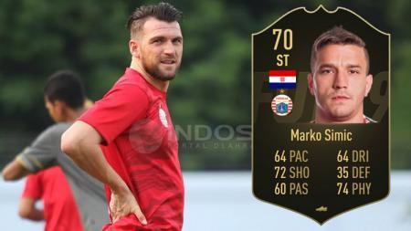Striker Persija Jakarta, Marko Simic. - INDOSPORT