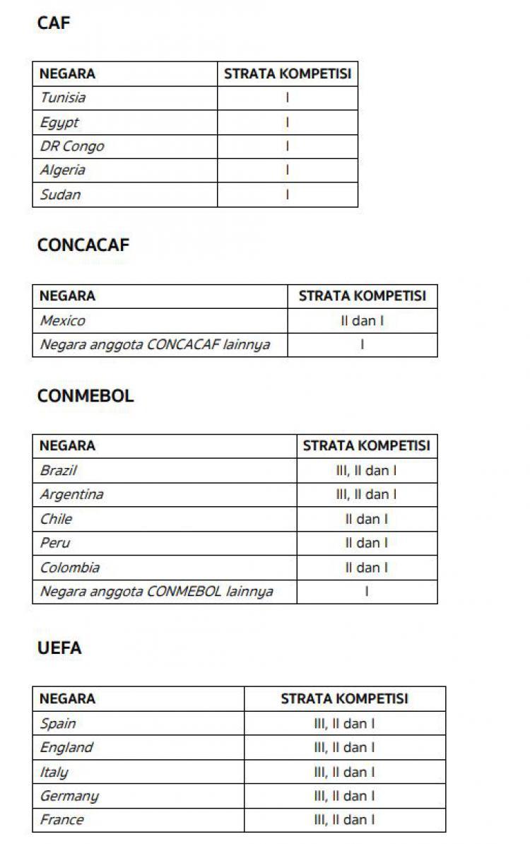 Peraturan soal pembelian pemain asing Copyright: liga-indonesia.id