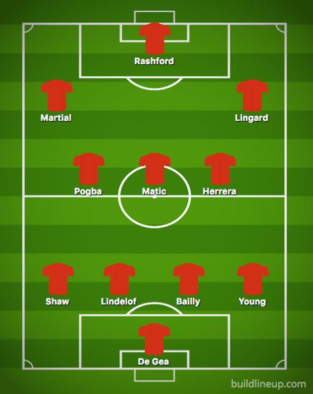 Prediksi starting XI Manchester United vs PSG di leg pertamma babak 16 besar Liga Champions Copyright: Daily Star