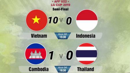 Akun pendukung Kamboja Prediksi Timnas Indonesia kalah telak - INDOSPORT