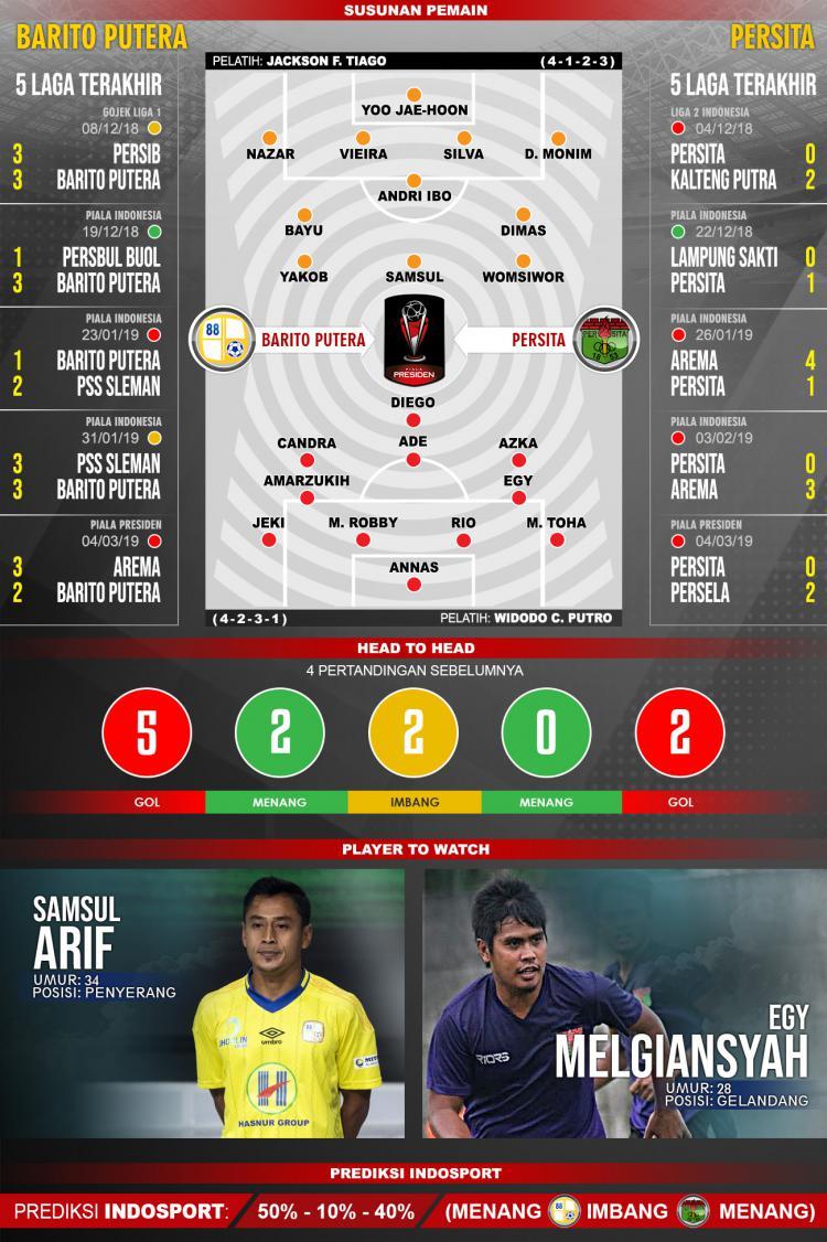 Pertandingan Barito Putera vs Persita Tangerang. Copyright: Indosport.com