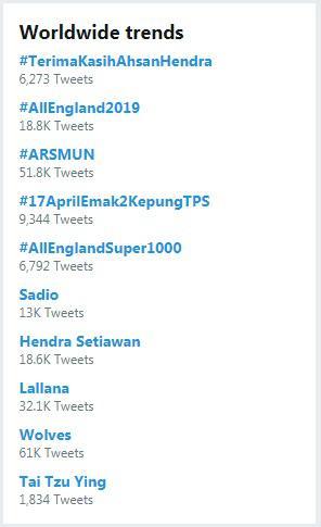 Tagar TerimaKasihAhsanHendra puncaki trending topic dunia. Copyright: twitter