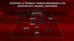 Indosport - Starting XI Terbaik Timnas Indonesia U-23 Dengan Egy, Saddil, dan Ezra