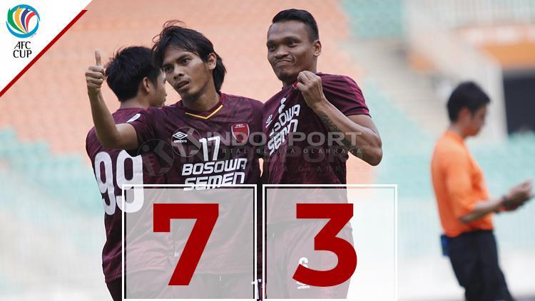 Hasil pertandingan PSM Makassar vs Lao Toyota Copyright: INDOSPORT