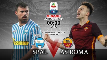 Prediksi pertandingan Spal vs As Roma - INDOSPORT
