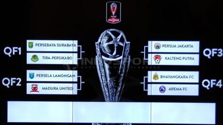 Hasil drawing 8 besar Piala Presiden 2019 - INDOSPORT