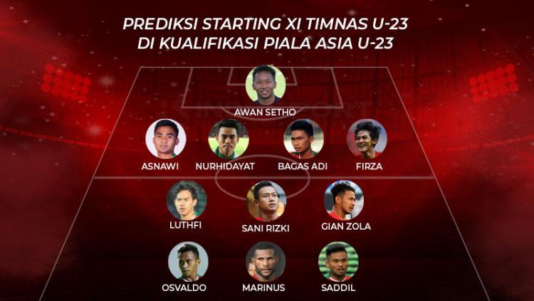 Prediksi Starting XI Timnas U-23 di Kualifikasi Piala Asia U-23 Copyright: INDOSPORT