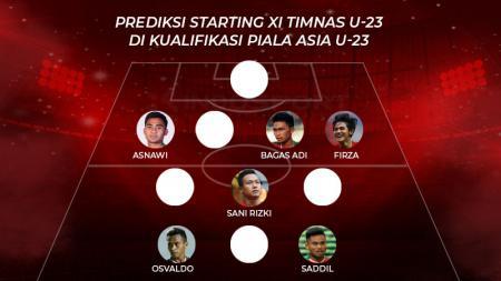Prediksi Starting XI Timnas U-23 di Kualifikasi Piala Asia U-23 - INDOSPORT