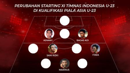 Perubahan Starting XI Timnas Indonesia U-23 di Kualifikasi Piala Asia U-23 - INDOSPORT