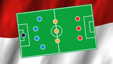 Ilustrasi formasi Timnas Indonesia 4-3-3, jika dilatih Vincenzo Alberto Annese. - INDOSPORT