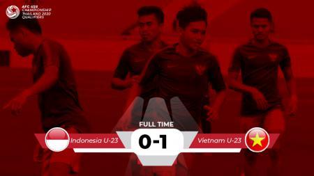 Hasil akhir Timnas Indonesia U-23 vs Vietnam U-23: 0-0. - INDOSPORT