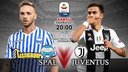 Prediksi Pertandingan Spal vs Juventus. - INDOSPORT
