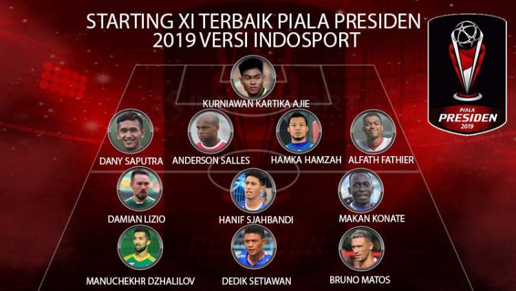 Starting XI Terbaik Piala Presiden 2019 versi INDOSPORT. Copyright: Indosport/Yooan Rizky Syahputra