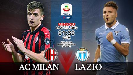 Prediksi pertabdingan Seri A AC Milan vs Lazio. - INDOSPORT