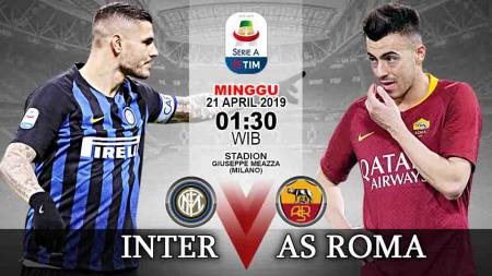 Pertandingan Inter Milan vs AS Roma. Grafis: Tim/Indosport.com - INDOSPORT