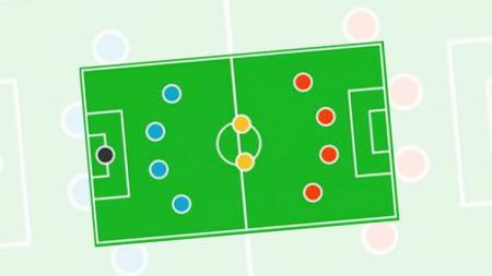 Ilustrasi formasi dalam sepak bola. - INDOSPORT