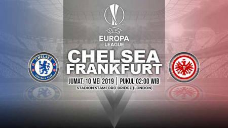 Pertandingan Chelsea vs Frankfurt. Grafis: Yanto/INDOSPORT - INDOSPORT