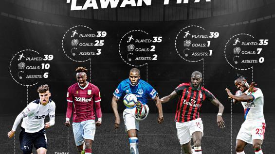 Solusi Chelsea 'Lawan' FIFA Copyright: Grafis: Yanto/INDOSPORT