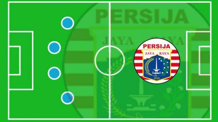Ilustrasi formasi Persija Jakarta. - INDOSPORT
