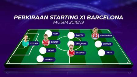 Perkiraan starting XI Barcelona musim 2018/19. Grafis: Tim/Indosport.com - INDOSPORT