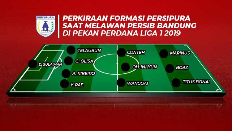 Perkiraan formasi Persipura Jayapura saat melawan Persib Bandung di pekan perdana Liga 1 2019 Copyright: INDOSPORT