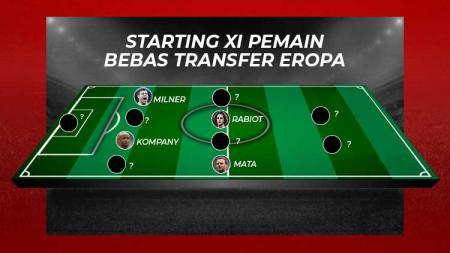 Starting XI Pemain Bebas Transfer Eropa - INDOSPORT