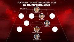 Indosport - Formasi Timnas Indonesia U-23 di Olimpiade 2024. Grafis: Tim/Indosport.com