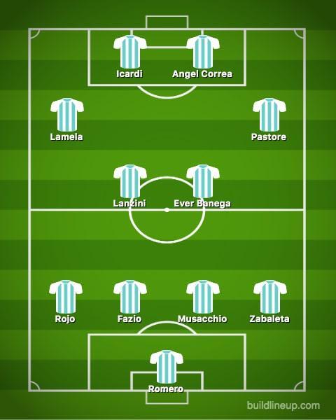 Skuat Terbuang Argentina di Copa America 2019 Copyright: https://www.buildlineup.com