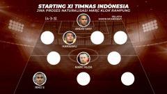 Indosport - Starting XI Timnas Indonesia Jika Proses Naturalisasi. Grafis: Yanto/Indosport.com