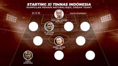 Starting XI Timnas Indonesia Jika Proses Naturalisasi, Dream Team. Grafis: Yanto/Indosport.com - INDOSPORT