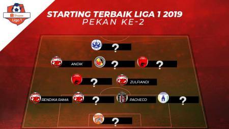 Starting terbaik Liga 1 2019 pekan ke-2. - INDOSPORT