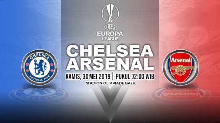 Pertandingan Chelsea vs Arsenal. Grafis: Yanto/Indosport.com - INDOSPORT