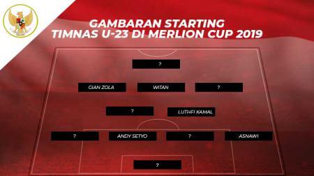 Prakiraan starting Timnas u-23 di Merlion Cup 2019. - INDOSPORT
