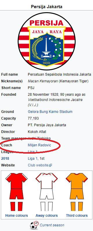 Situs Wikipedia Sebut Radovic Pelatih Persija Copyright: Wikipedia