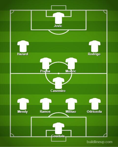 Formasi mengerikan Real Madrid Musim 2019/20 Copyright: buildlineup.com