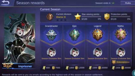 Daftar hadiah yang didapatkan player di season 12 berdasarkan rank selain skin exclusive Vexana. - INDOSPORT