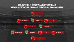 Indosport - Gabungan Starting XI Terbaik Becamex Binh Duong dan PSM Makassar.
