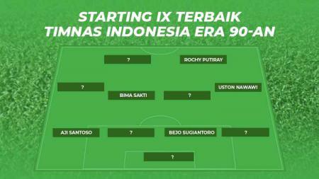 Starting IX Terbaik Timnas Indonesia Era 90-an - INDOSPORT