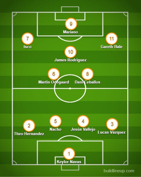 Pemain buangan Real Madrid yang membentuk Starting XI lebih keren Copyright: Sportbible