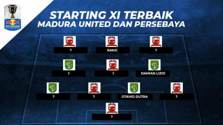 Starting X1 terbaik Madura United vs Persebaya Surabaya - INDOSPORT