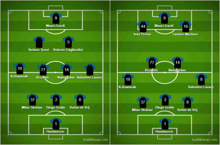 Formasi Inter Milan Jika Diperkuat Mauro Icardi musim depan Copyright: buildlineup.com