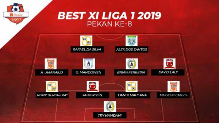 Best Starting Liga 1 2019 pekan ke-8. - INDOSPORT