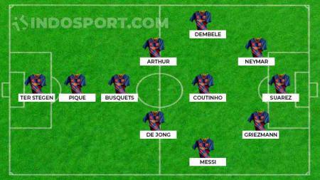 Formasi Barcelona - INDOSPORT