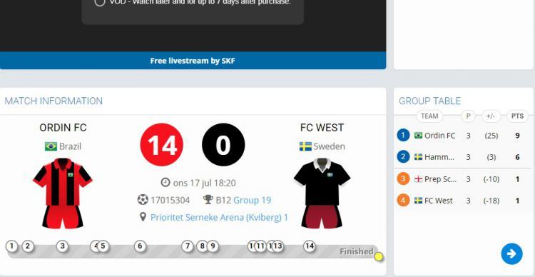 Ordin FC menang dengan skor 14-0 saat menghadapi tim Swedia di Gothia Cup 2019 Copyright: gothiacup.se