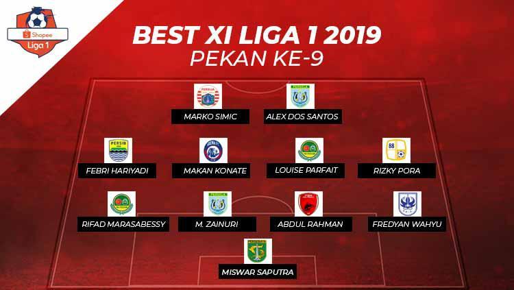 Starting Terbaik Liga 1 2019 pekan ke-9. Copyright: Grafis: Eli Suhaeli/INDOSPORT