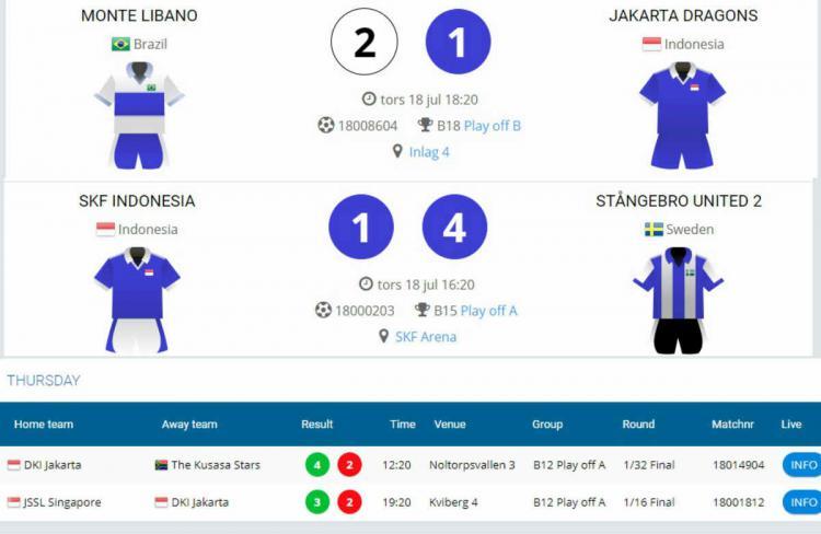 Hasil Pertandingan Tim Indonesia di Ajang Gothia Cup 2019 Copyright: gothiacup.se